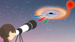 como-observar-un-agujero-negro-con-un-telescopio-de-aficionado